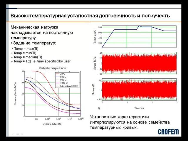 Видеоурок CADFEM VL1239 - Высокотемпературная усталостная долговечность с учетом моделей ползучести