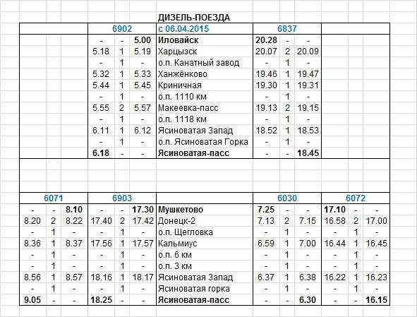 Новости департамента апк белгородской области