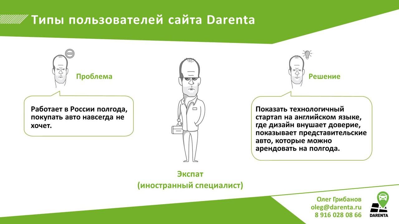 Типы пользователей сайта Дарента, их проблемы и наше решение