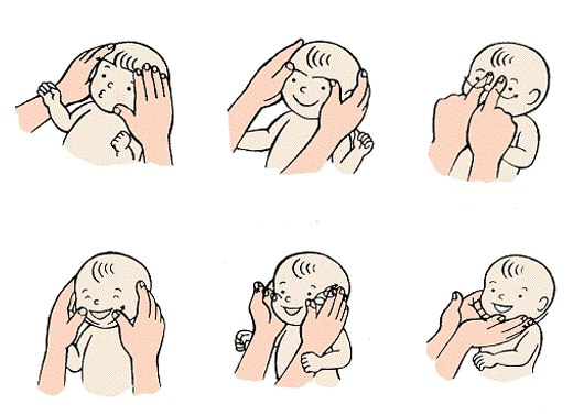 Как сделать массаж шеи ребенку 3 месяца