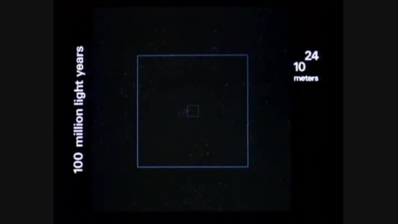 Gas - Microscopic - POWERS OF TEN