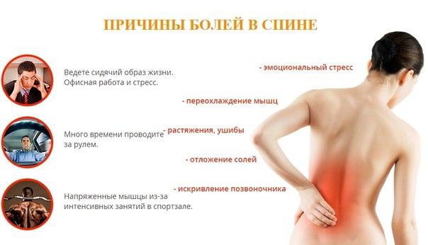 Лечение смещения 6-7 шейных позвонков
