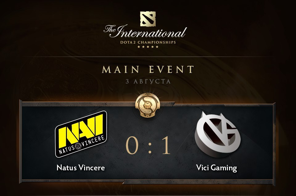 NaVi, The International, Данил «Dendi» Ишутин, Иван «ArtStyle» Антонов, Vici Gaming