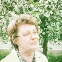 Анкета Светлана Шипулина