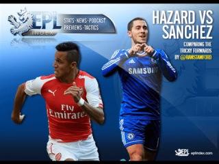 Alexis Sanchez vs Eden Hazard - Ultimate Skills,Goals Show Battle 2014/2015 HD