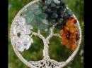 Ethora's Tree of Life