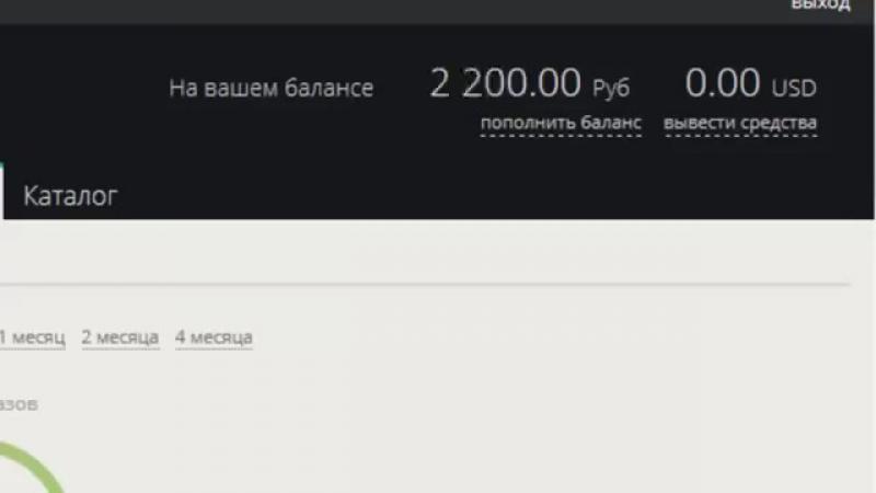Готовая система заработка в интернете 2000 рублей ежедневно