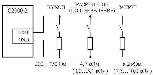 Файл С2000-2 версии 2.01 Дверь