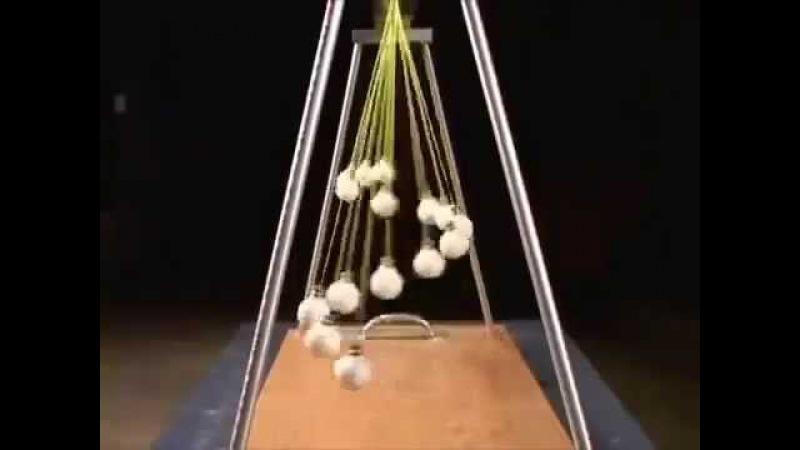 Это видео завораживает Чудеса физики
