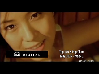 Top 100 K-Pop Chart for May 2015 Week 1