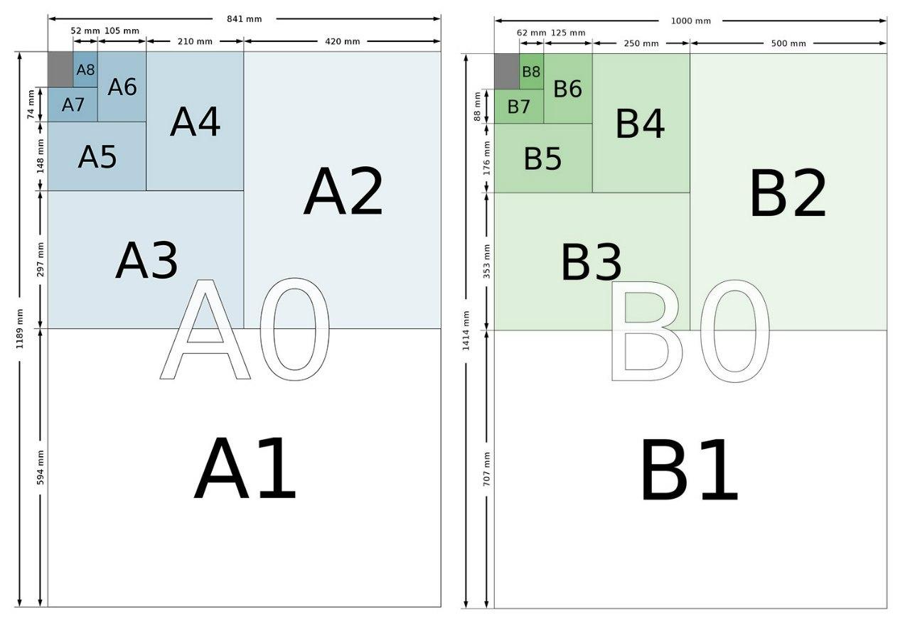 Как распечатать А 3 на двух А4 в формате Word, PDF с картинкой
