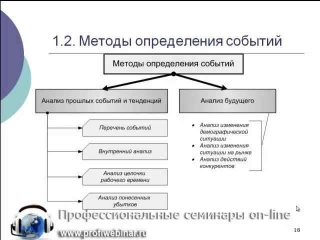 Cистема экономической безопасности предприятия