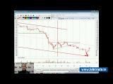 Юлия Корсукова. Украинский и американский фондовые рынки. Технический обзор. 1 декабря. Полную версию смотрите на www.teletrade.tv