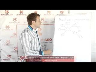 Урок №26: Mind map. Видеокурс Магия SEO: изучение SEO по 5 минут в день. Анатомия SEO