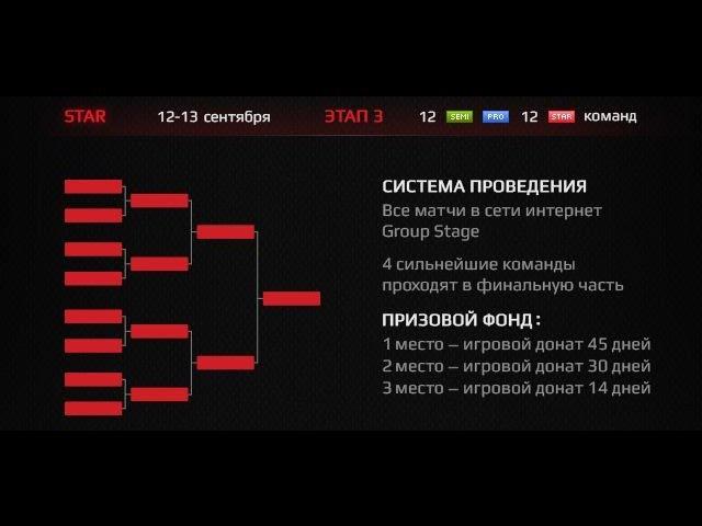 TM.ENSO vs Moscow 5 [Кубок 4game, Этап 3, Сетка финалистов] 2 map @mid