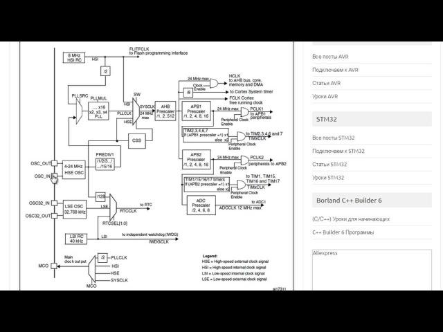 STM32VL Discovery STM32F100RBT6 урок 3 ч 1 3 RCC тактирование