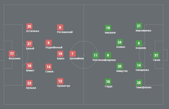 Николаев - Сталь А 1:0. Наиграли всего на гол - изображение 1