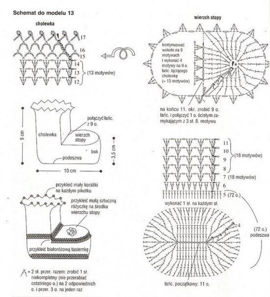 Excepcional Los Patrones De Crochet Botines Colección - Ideas de ...