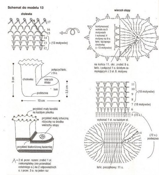 Increíble Crochet Patrón De Botines Para Adultos Fotos - Ideas de ...