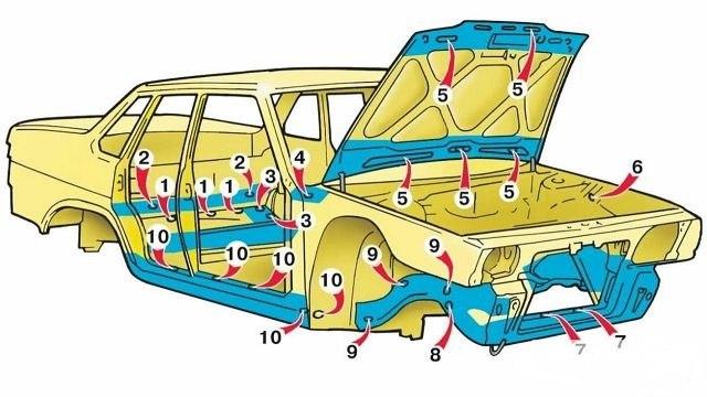 Обработка скрытых полостей кузова автомобиля на ваз 2115