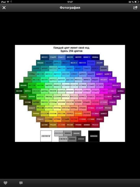Как сделать цветные ники на сайте