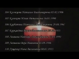 Вечная память погибшим в авиакатастрофе в Египте 31.10.2015 (список погибших)