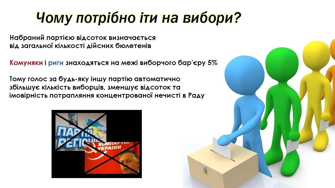 Явка избирателей превысила 40% - Цензор.НЕТ 9623
