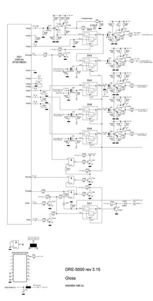 Схема видеовыхода Ресиверов