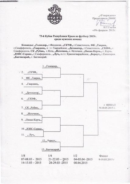 Турнирная сетка Кубка Крыма