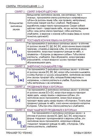 Тренажер по правилам чтения беляцкая т. В скачать.