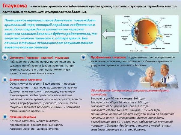 gipertonicheskaya-bolezn-sanbyulleten