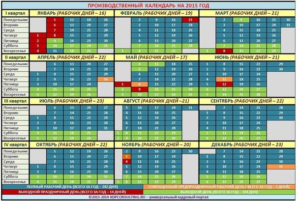 Табель-календарь на 2014-2015 учебный год, в котором отмечены праздники, выходные и каникулы, расписание звонков...