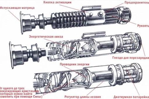 Схемы светового меча