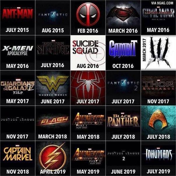 Дата выхода фильмов