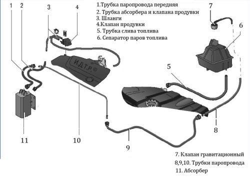 Схема клапан абсорбера