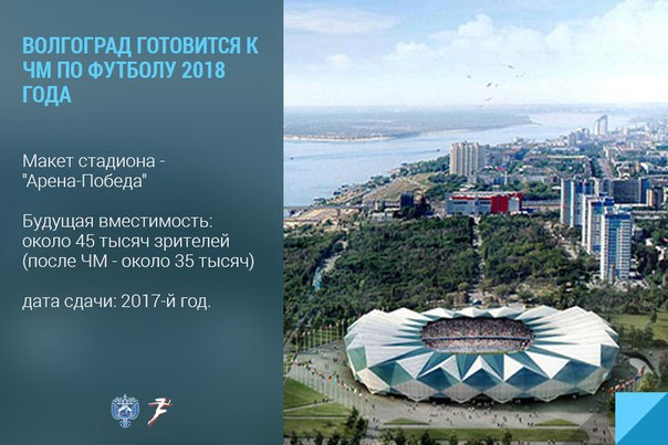 2018 футболу волгограде по в мира чемпионат