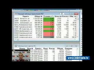 Юлия Корсукова. Украинский и американский фондовые рынки. Технический обзор. 12 января. Полную версию смотрите на www.teletrade.tv