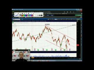 Юлия Корсукова. Украинский и американский фондовые рынки. Технический обзор. 21 января. Полную версию смотрите на www.teletrade.tv