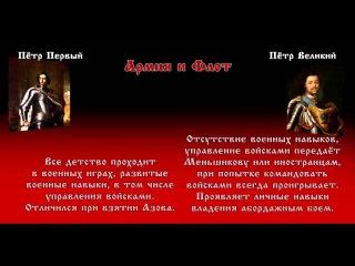 Пётр Первый и Пётр Великий - РАЗНЫЕ ЛЮДИ!