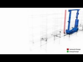 Автоматизация склада листового металла