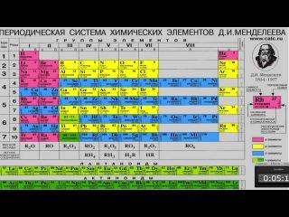 Периодическая таблица Д.И.Менделеева - лучшая  шпаргалка по химии.