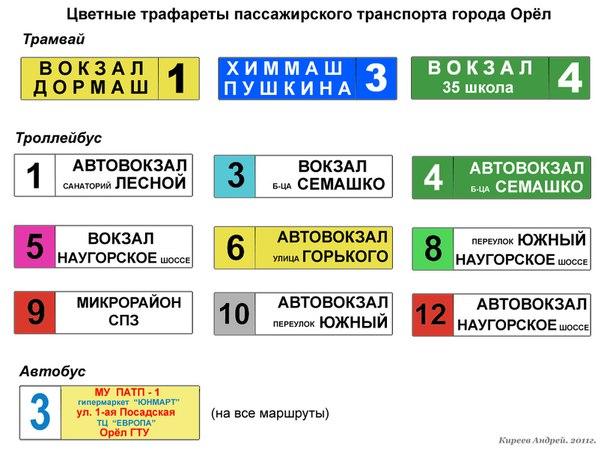схема маршрутов (например