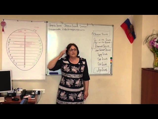 Надежда Токарева: О сакральности соития. О раскручивании сексуальной энергии