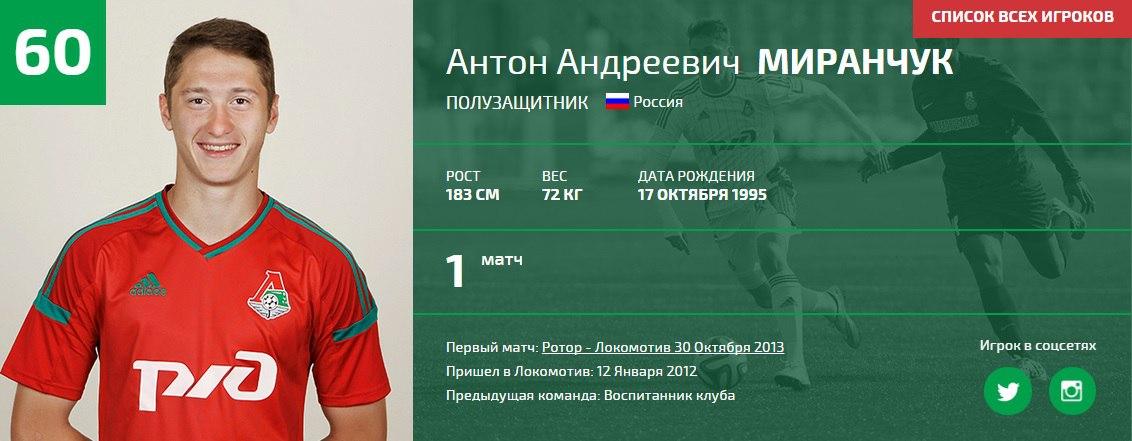 АнтонМиранчук