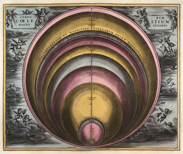 Купить астрологические карты Эпохи Возрождения