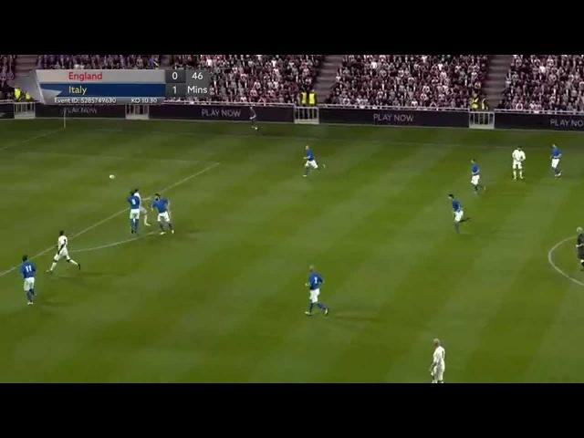 Rush Football 2 - Как должен выглядеть футбольный симулятор?