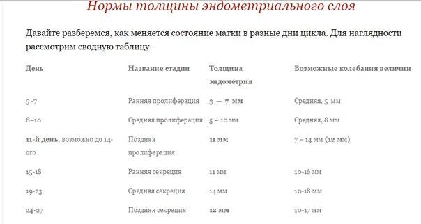 Малышей зовем к нам в домик, эндометриоз отсюда гоним! - BabyPlan.ru - Страница 306