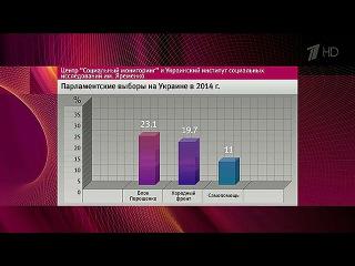 На Украине состоялись внеочередные выборы в Верховную Раду - Первый канал