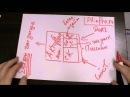 Финансовая грамотность 4 структурирование активов