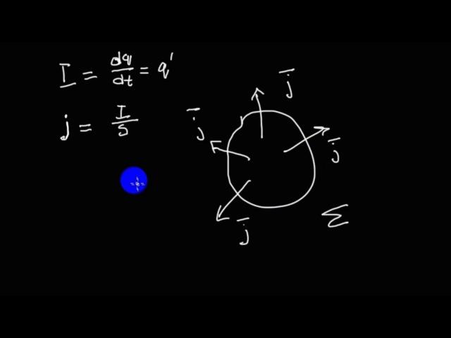 Электродинамика | закон Ома в интегральной форме | для взрослых